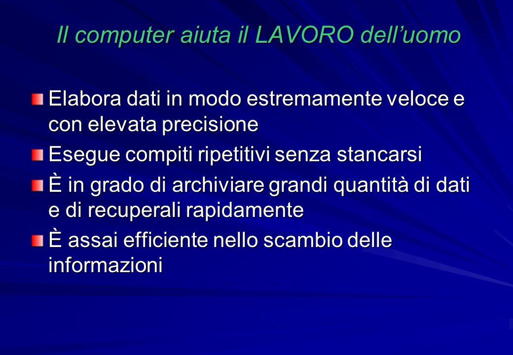 Il computer aiuta il LAVORO dell'uomo Elabora dati in modo estremamente veloce e con elevata precisione Esegue compiti ripetitivi senza stancarsi È in