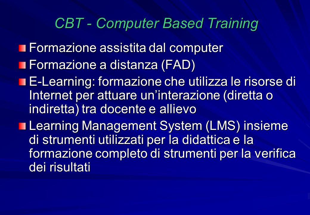 CBT - Computer Based Training Formazione assistita dal computer Formazione a distanza (FAD) E-Learning: formazione che utilizza le risorse di Internet