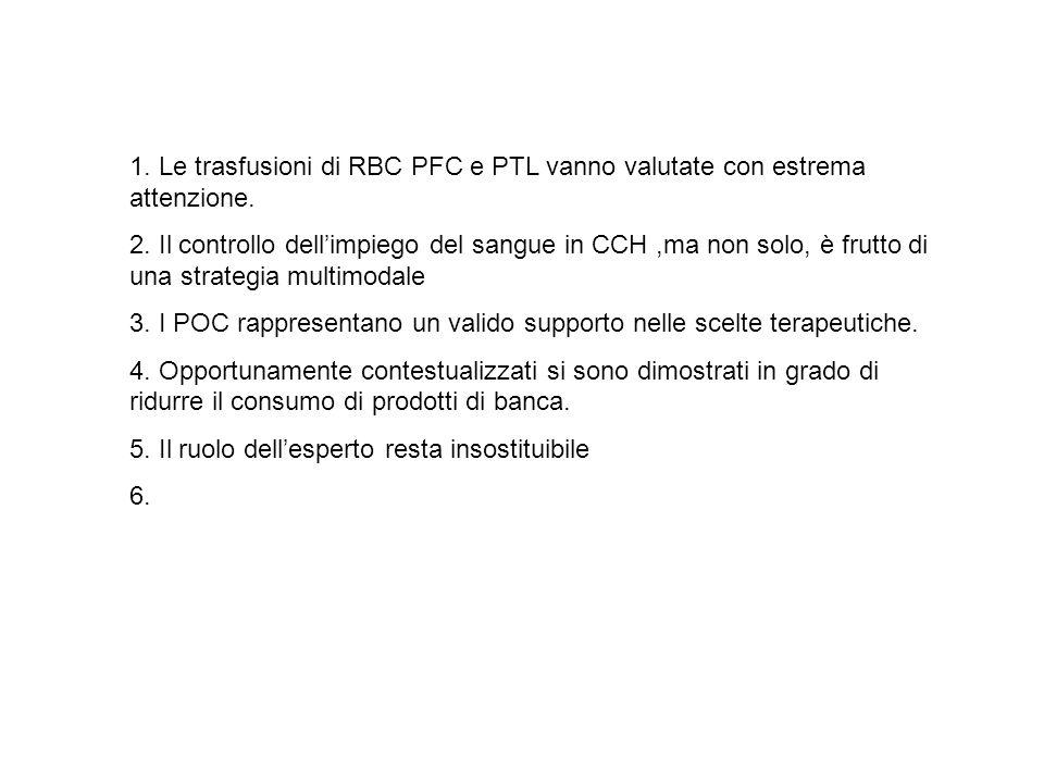 1. Le trasfusioni di RBC PFC e PTL vanno valutate con estrema attenzione. 2. Il controllo dell'impiego del sangue in CCH,ma non solo, è frutto di una