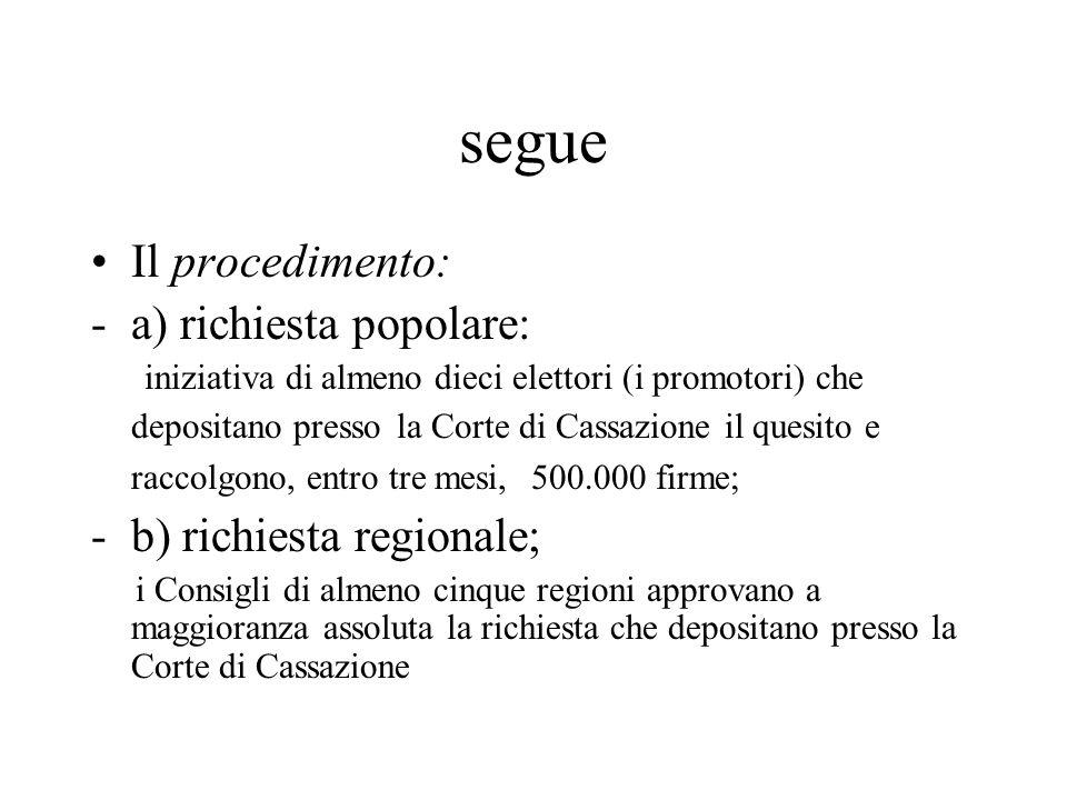 segue Il procedimento: -a) richiesta popolare: iniziativa di almeno dieci elettori (i promotori) che depositano presso la Corte di Cassazione il quesi