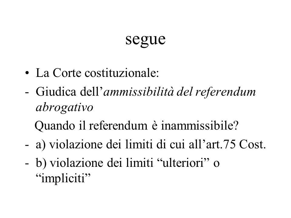 segue La Corte costituzionale: -Giudica dell'ammissibilità del referendum abrogativo Quando il referendum è inammissibile? -a) violazione dei limiti d