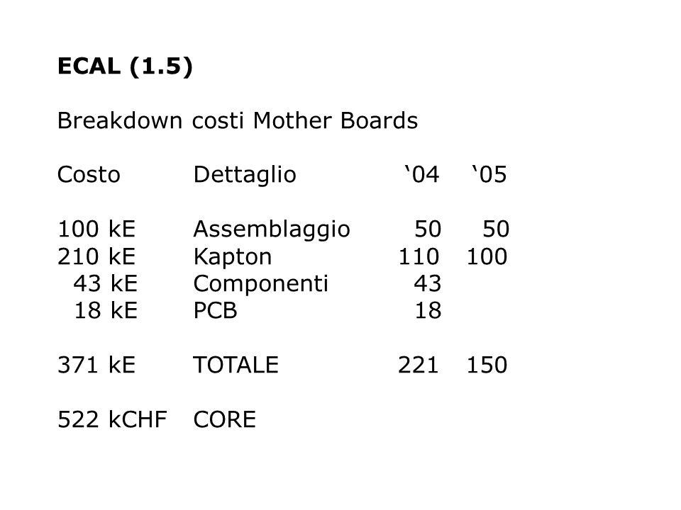 ECAL (2) Per il test delle MB e' richiesto un investimento in stazioni di test per la funzionalita' in produzione e per la connessione in installazione e per il test delle VFE, parzialmente gia' finanziate (13 kEuro nel 2004).