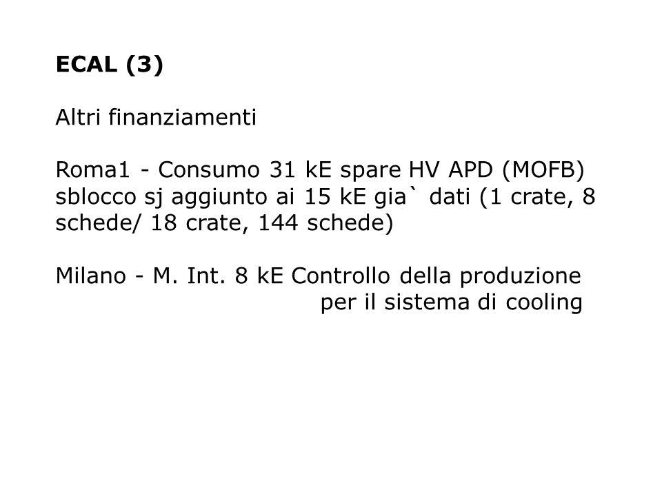 ECAL (3) Altri finanziamenti Roma1 - Consumo 31 kE spare HV APD (MOFB) sblocco sj aggiunto ai 15 kE gia` dati (1 crate, 8 schede/ 18 crate, 144 schede) Milano - M.