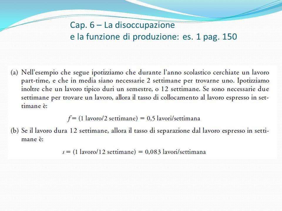 Cap. 6 – La disoccupazione e la funzione di produzione: es. 1 pag. 150