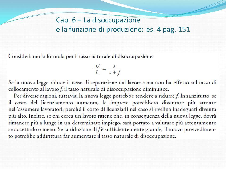 Cap. 6 – La disoccupazione e la funzione di produzione: es. 4 pag. 151