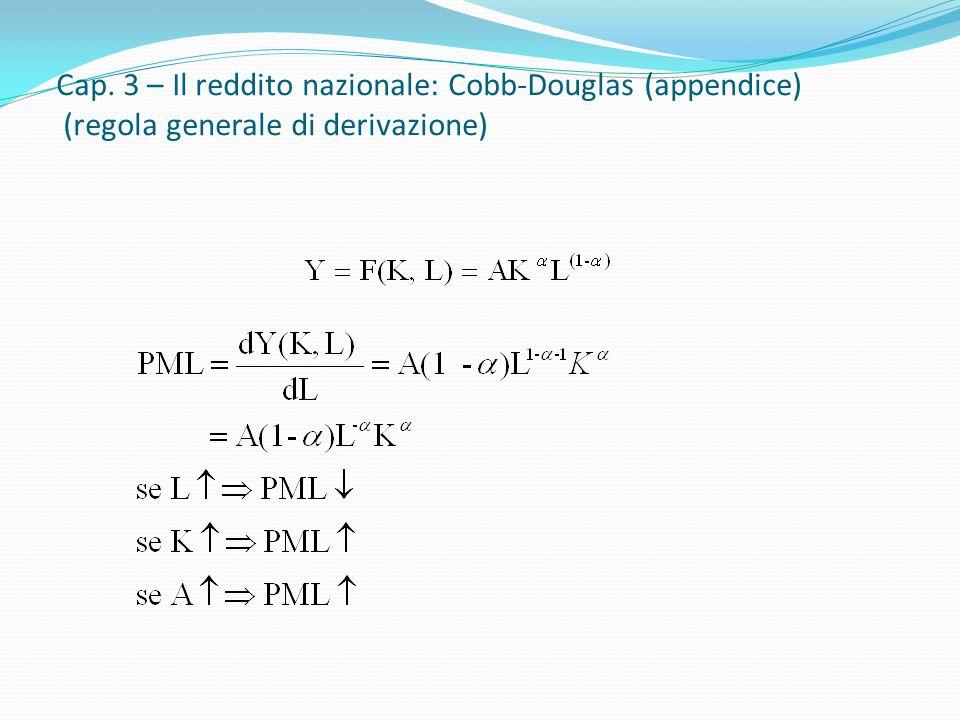 Cap. 3 – Il reddito nazionale: Cobb-Douglas (appendice) (regola generale di derivazione)