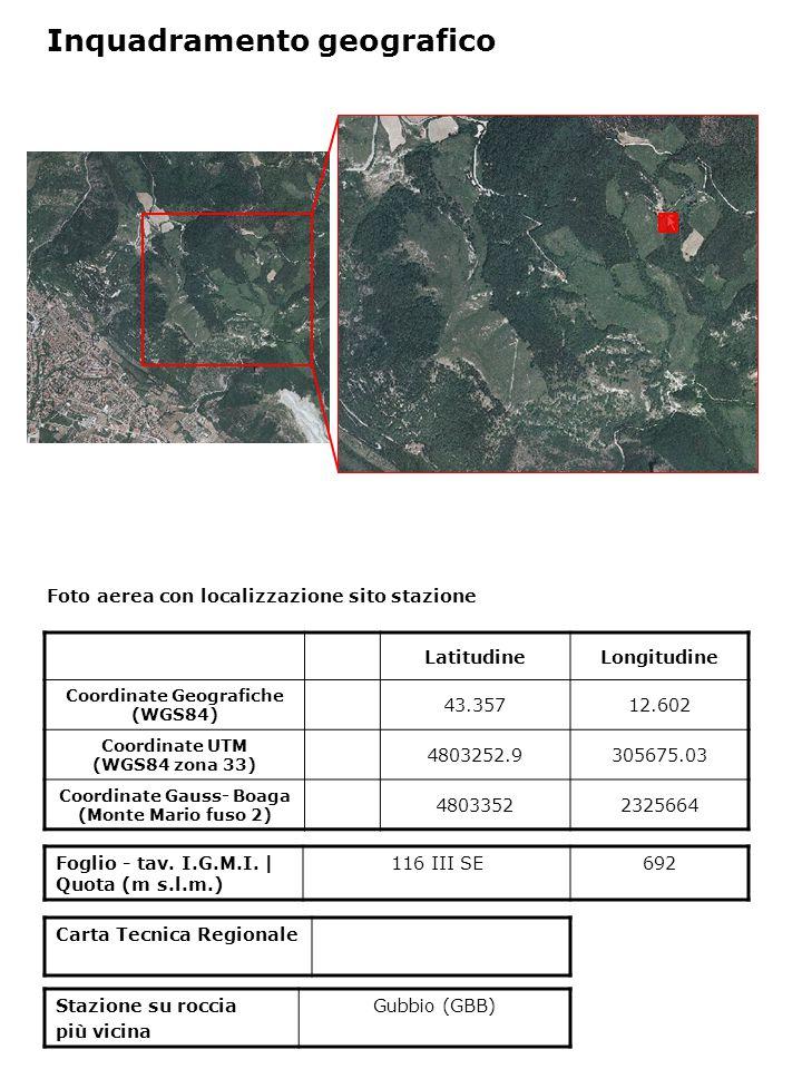 Inquadramento geologico Carta geologica d'Italia al 1:100000 – foglio 116