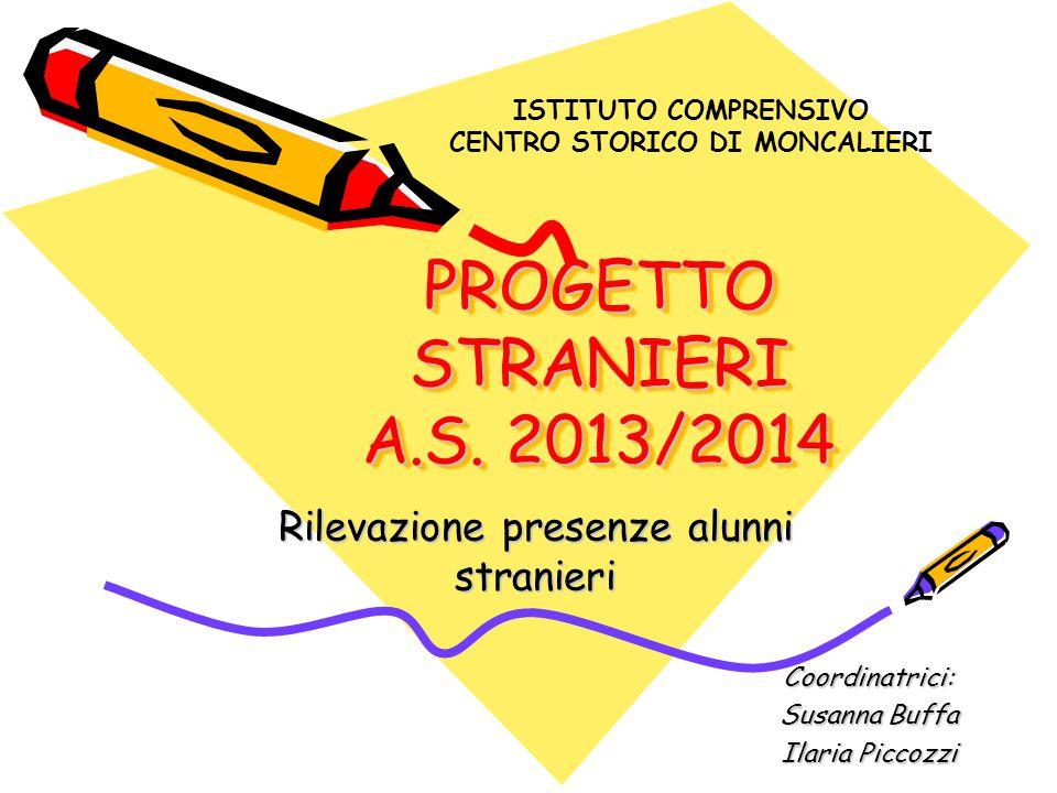 PROGETTO STRANIERI A.S.