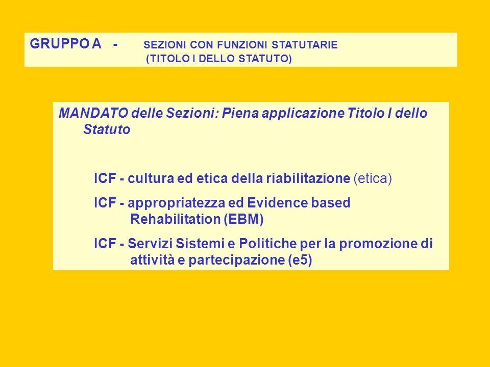 MANDATO delle Sezioni: Piena applicazione Titolo I dello Statuto ICF - cultura ed etica della riabilitazione (etica) ICF - appropriatezza ed Evidence