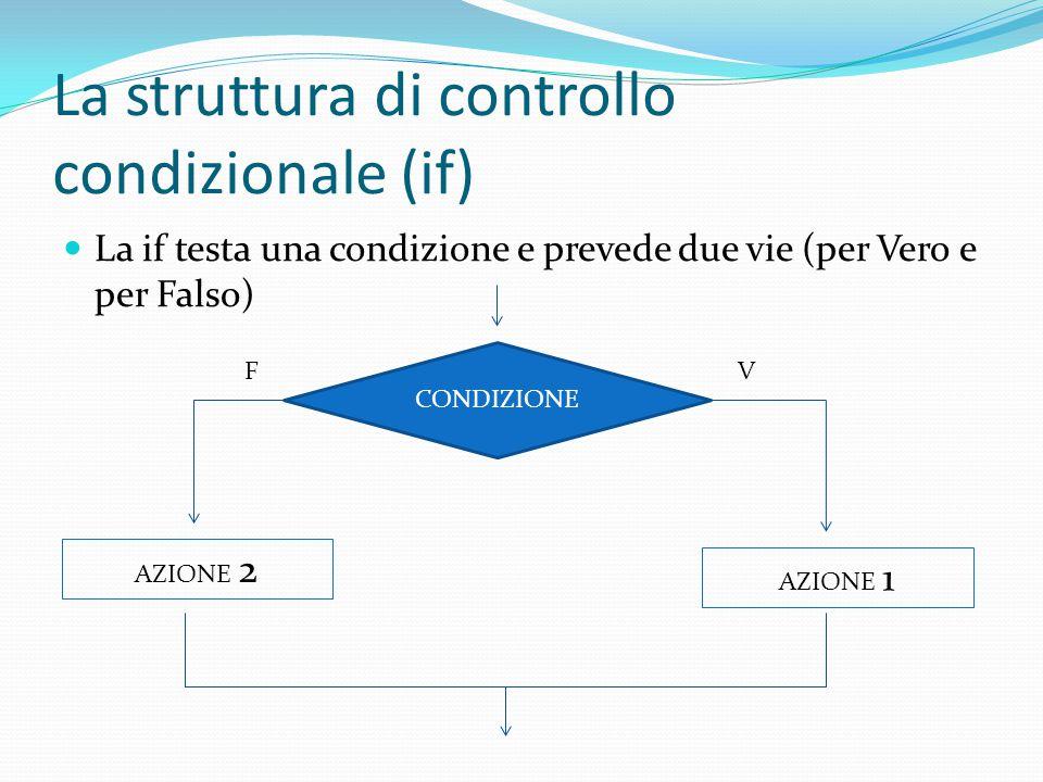La struttura di controllo condizionale (if) La if testa una condizione e prevede due vie (per Vero e per Falso) CONDIZIONE AZIONE 1 AZIONE 2 VF