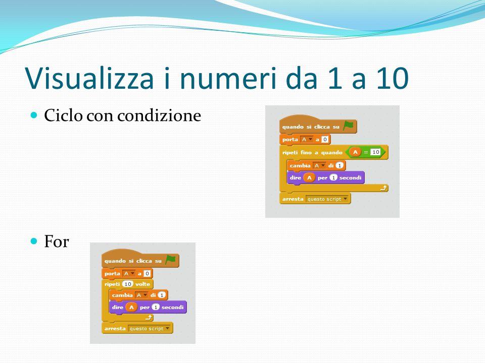 Visualizza i numeri da 1 a 10 Ciclo con condizione For
