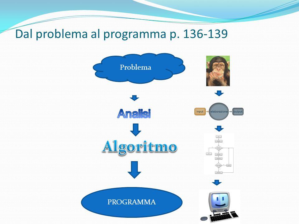 Dal problema al programma p. 136-139 PROGRAMMA Problema
