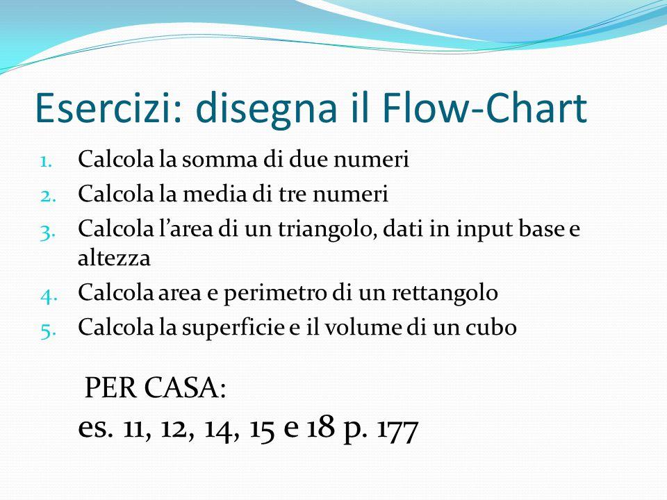 Esercizi: disegna il Flow-Chart 1. Calcola la somma di due numeri 2. Calcola la media di tre numeri 3. Calcola l'area di un triangolo, dati in input b