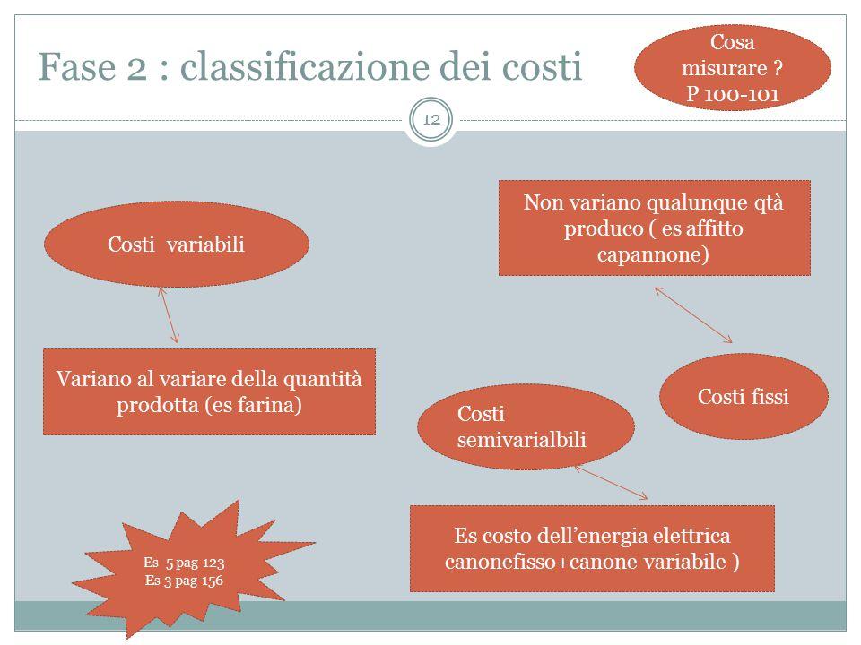 12 Fase 2 : classificazione dei costi Cosa misurare .
