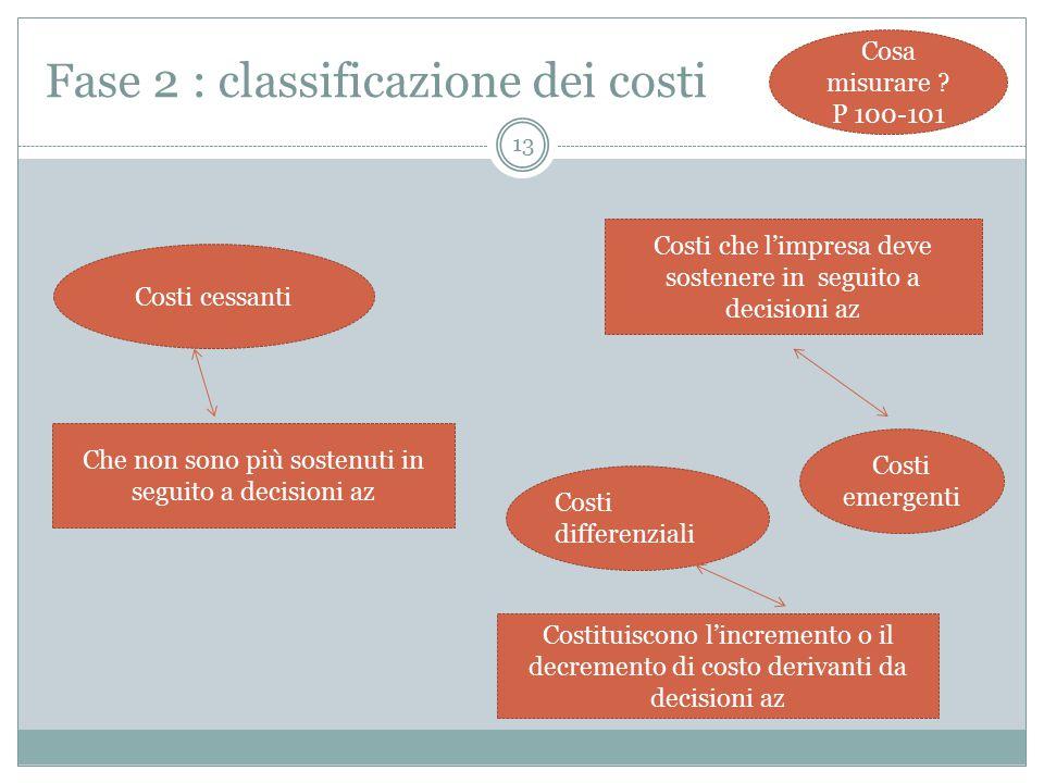 13 Fase 2 : classificazione dei costi Cosa misurare .