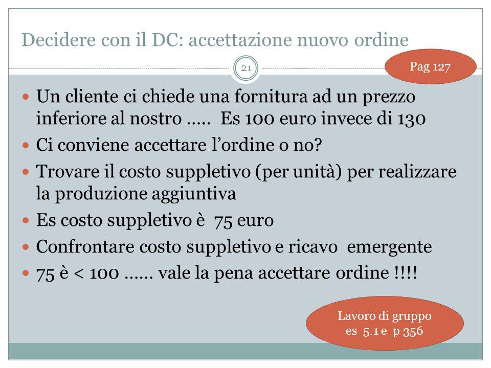 Decidere con il DC: accettazione nuovo ordine Un cliente ci chiede una fornitura ad un prezzo inferiore al nostro …..