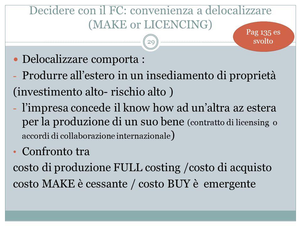 Decidere con il FC: convenienza a delocalizzare (MAKE or LICENCING) Delocalizzare comporta : - Produrre all'estero in un insediamento di proprietà (investimento alto- rischio alto ) - l'impresa concede il know how ad un'altra az estera per la produzione di un suo bene (contratto di licensing o accordi di collaborazione internazionale ) Confronto tra costo di produzione FULL costing /costo di acquisto costo MAKE è cessante / costo BUY è emergente 29 Pag 135 es svolto