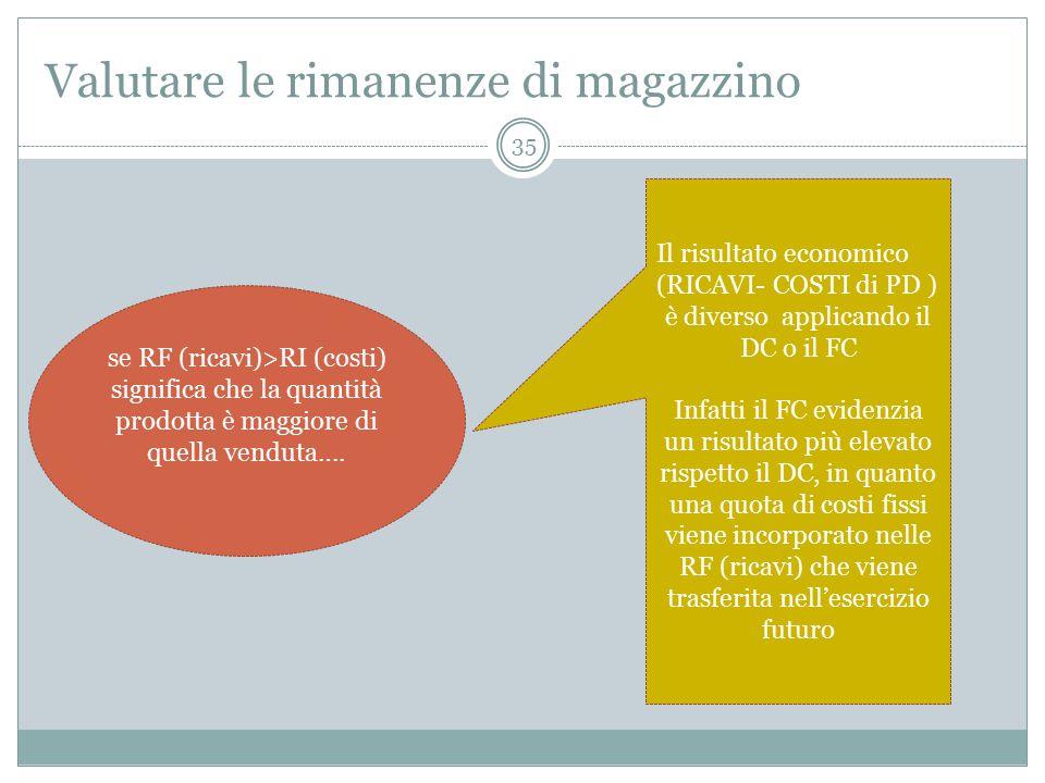 Valutare le rimanenze di magazzino 35 se RF (ricavi)>RI (costi) significa che la quantità prodotta è maggiore di quella venduta….