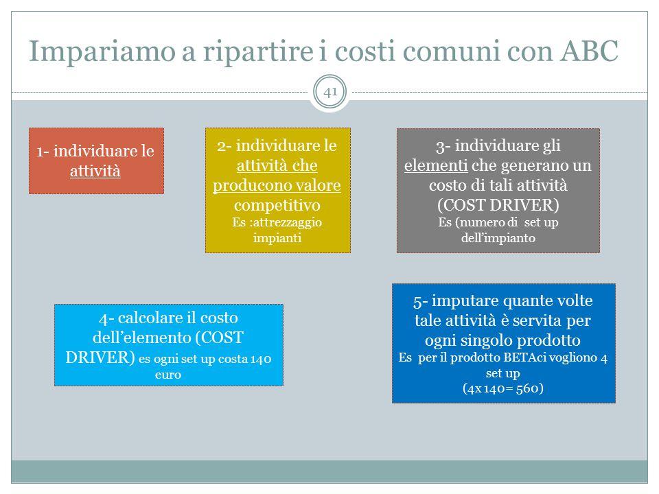 Impariamo a ripartire i costi comuni con ABC 41 1- individuare le attività 2- individuare le attività che producono valore competitivo Es :attrezzaggio impianti 3- individuare gli elementi che generano un costo di tali attività (COST DRIVER) Es (numero di set up dell'impianto 4- calcolare il costo dell'elemento (COST DRIVER) es ogni set up costa 140 euro 5- imputare quante volte tale attività è servita per ogni singolo prodotto Es per il prodotto BETAci vogliono 4 set up (4x 140= 560)