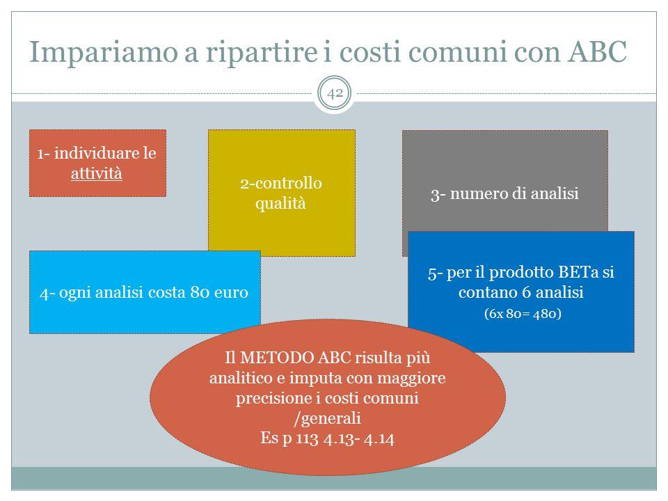 Impariamo a ripartire i costi comuni con ABC 42 1- individuare le attività 2-controllo qualità 3- numero di analisi 4- ogni analisi costa 80 euro 5- per il prodotto BETa si contano 6 analisi (6x 80= 480) Il METODO ABC risulta più analitico e imputa con maggiore precisione i costi comuni /generali Es p 113 4.13- 4.14
