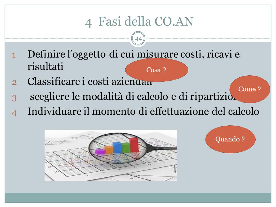 44 4 Fasi della CO.AN 1 Definire l'oggetto di cui misurare costi, ricavi e risultati 2 Classificare i costi aziendali 3 scegliere le modalità di calcolo e di ripartizione 4 Individuare il momento di effettuazione del calcolo Cosa .