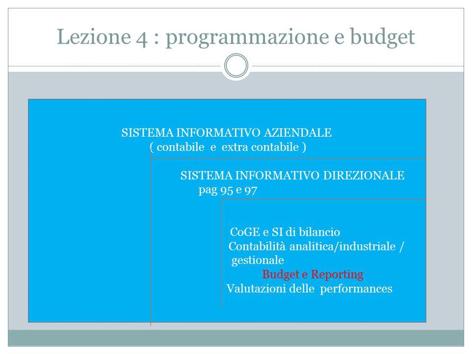 Lezione 4 : programmazione e budget SISTEMA INFORMATIVO AZIENDALE ( contabile e extra contabile ) SISTEMA INFORMATIVO DIREZIONALE pag 95 e 97 CoGE e SI di bilancio Contabilità analitica/industriale / gestionale Budget e Reporting Valutazioni delle performances