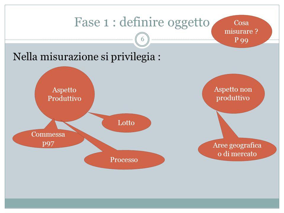 6 Fase 1 : definire oggetto Nella misurazione si privilegia : Cosa misurare .