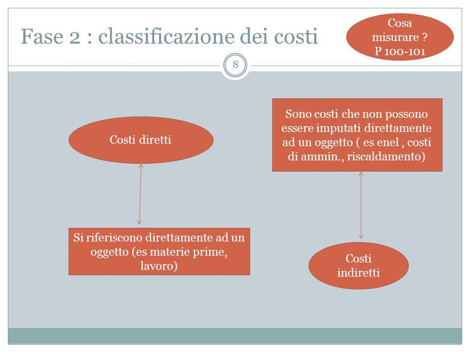 9 Fase 2 : classificazione dei costi Cosa misurare .