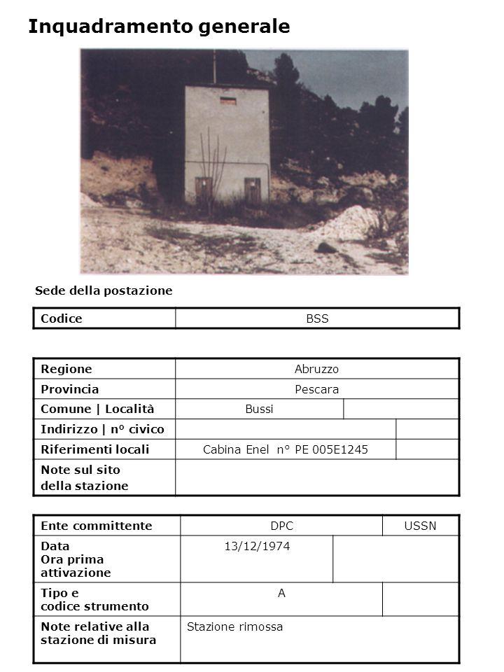 Sede della postazione CodiceBSS Ente committenteDPCUSSN Data Ora prima attivazione 13/12/1974 Tipo e codice strumento A Note relative alla stazione di