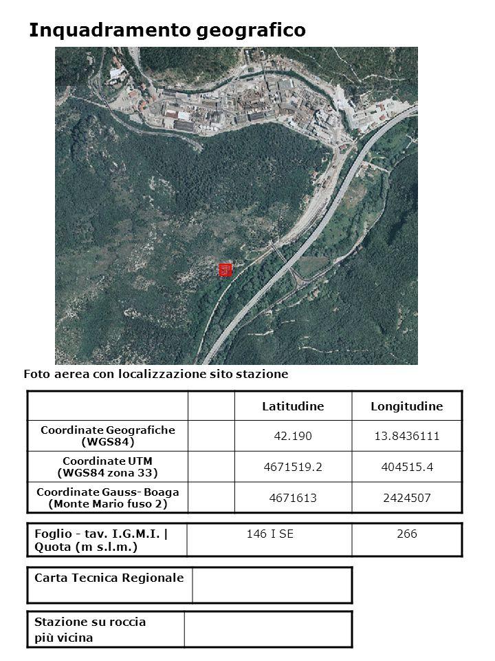 Foto aerea con localizzazione sito stazione Foglio - tav. I.G.M.I. | Quota (m s.l.m.) 146 I SE266 Inquadramento geografico LatitudineLongitudine Coord