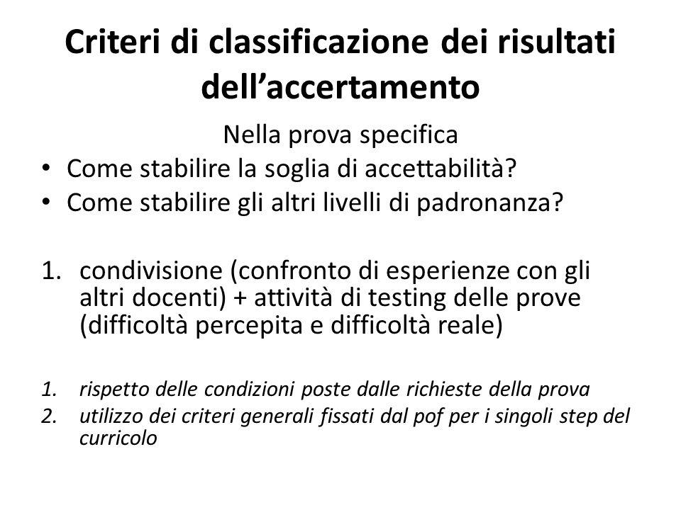 Criteri di classificazione dei risultati dell'accertamento Nella prova specifica Come stabilire la soglia di accettabilità.
