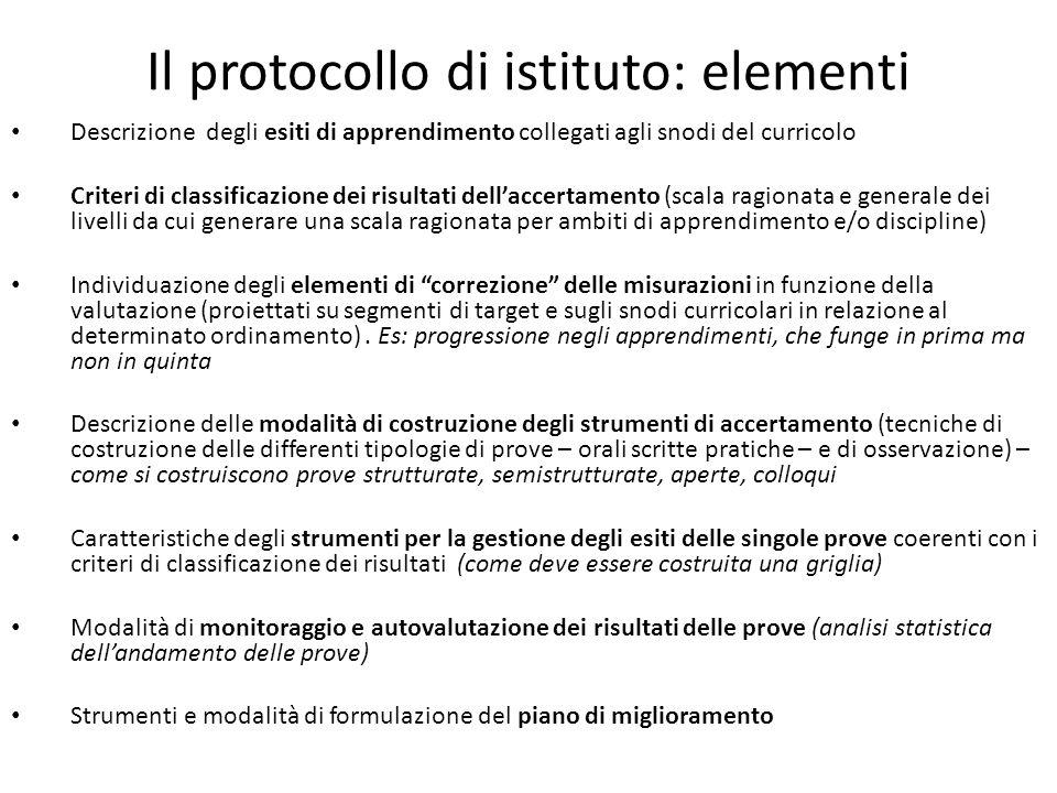 Descrizione delle modalità di costruzione degli strumenti di accertamento