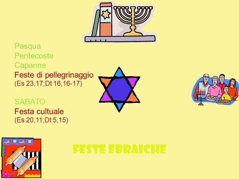 Pasqua Pentecoste Capanne Feste di pellegrinaggio (Es 23,17;Dt 16,16-17) SABATO Festa cultuale (Es 20,11;Dt 5,15) Feste ebraiche