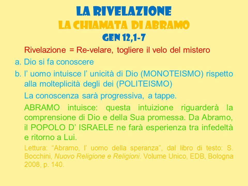 LA RIVELAZIONE La chiamata di Abramo GEN 12,1-7 Rivelazione = Re-velare, togliere il velo del mistero a. Dio si fa conoscere b. l' uomo intuisce l' un