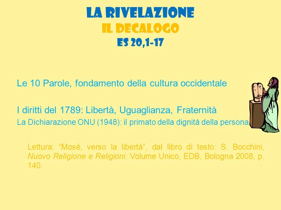 LA RIVELAZIONE IL DECALOGO ES 20,1-17 Le 10 Parole, fondamento della cultura occidentale I diritti del 1789: Libertà, Uguaglianza, Fraternità La Dichi