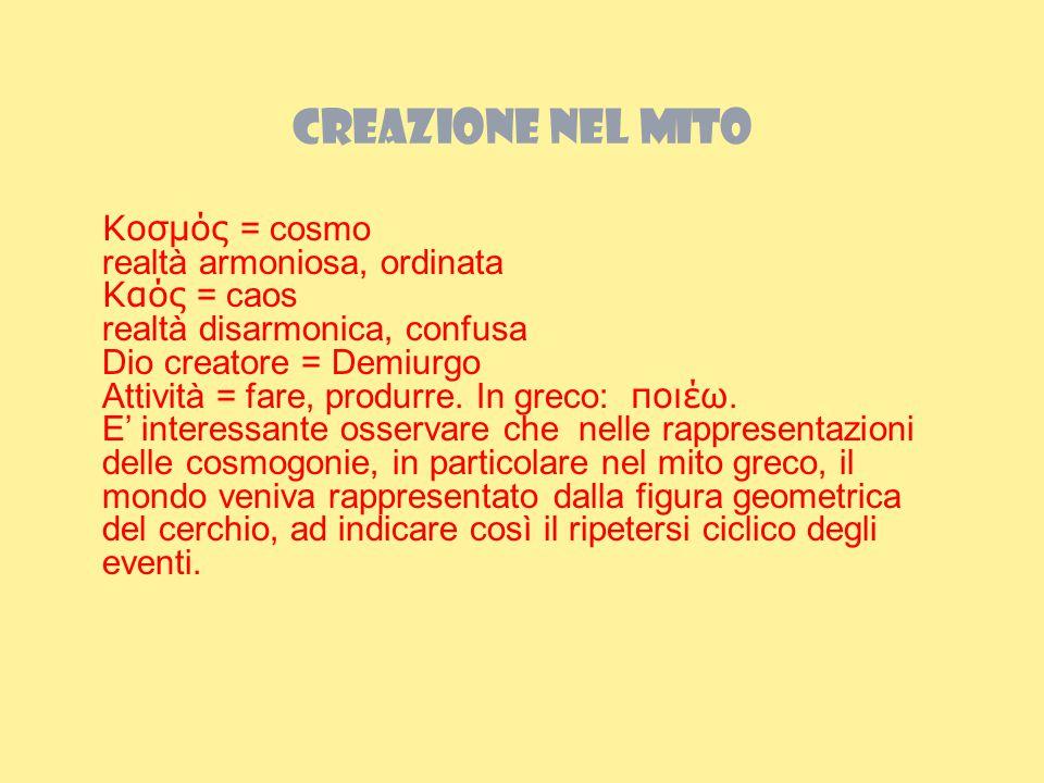 Creazione nel mito Κοσμός = cosmo realtà armoniosa, ordinata Καός = caos realtà disarmonica, confusa Dio creatore = Demiurgo Attività = fare, produrre