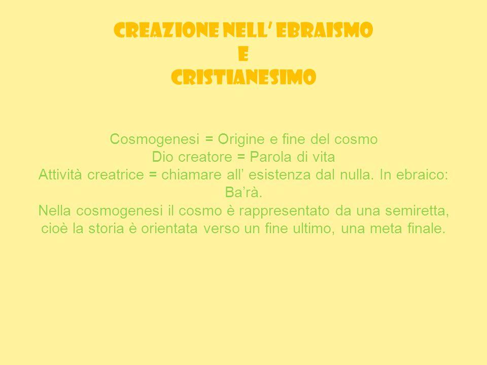 CREAZIONE NELL' EBRAISMO E CRISTIANESIMO Cosmogenesi = Origine e fine del cosmo Dio creatore = Parola di vita Attività creatrice = chiamare all' esist