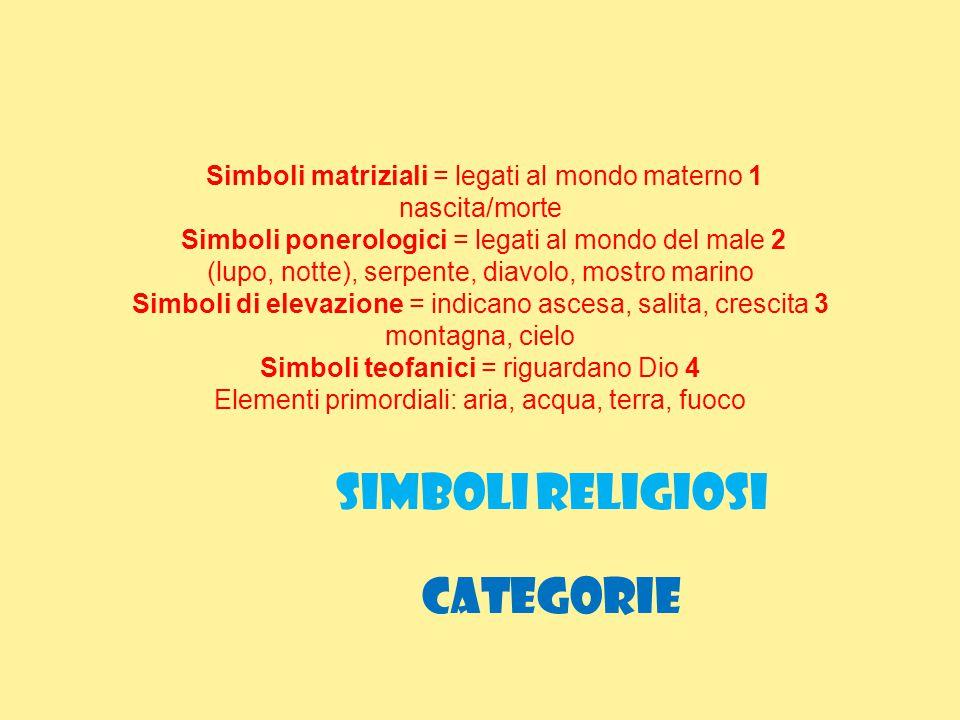 Simboli matriziali = legati al mondo materno 1 nascita/morte Simboli ponerologici = legati al mondo del male 2 (lupo, notte), serpente, diavolo, mostr