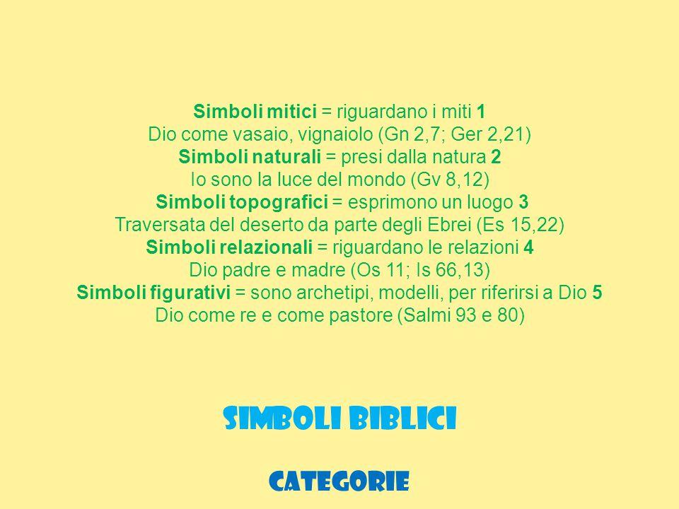 Simboli mitici = riguardano i miti 1 Dio come vasaio, vignaiolo (Gn 2,7; Ger 2,21) Simboli naturali = presi dalla natura 2 Io sono la luce del mondo (