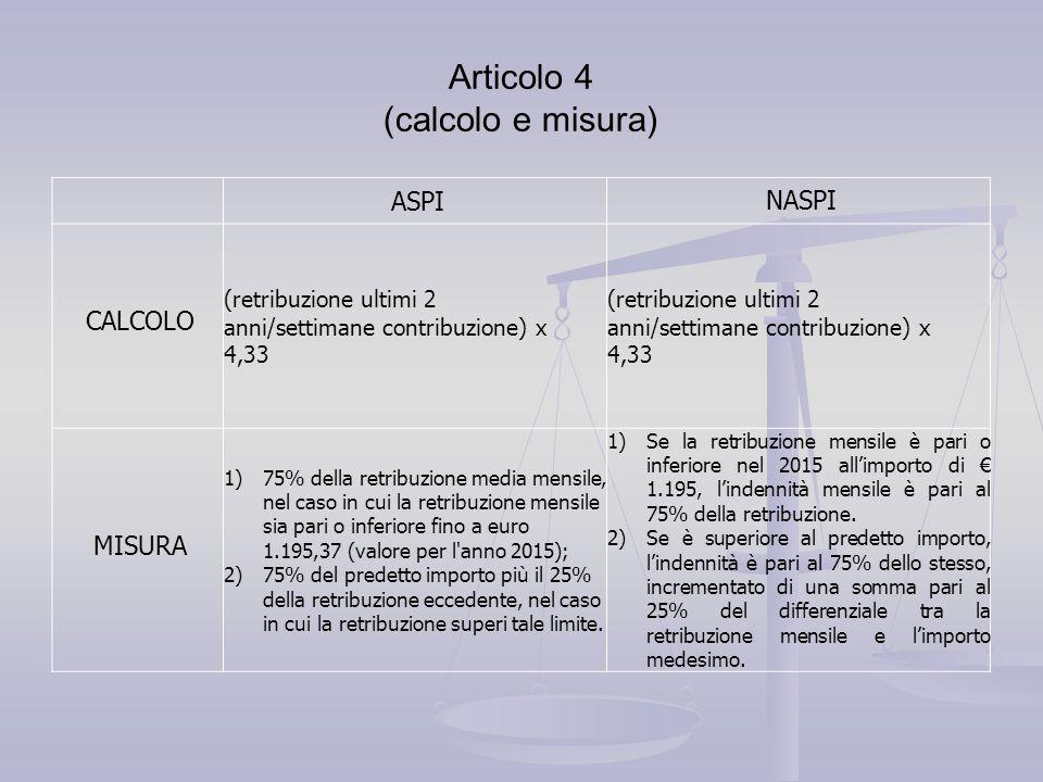 Articolo 4 (calcolo e misura) ASPI NASPI CALCOLO (retribuzione ultimi 2 anni/settimane contribuzione) x 4,33 (retribuzione ultimi 2 anni/settimane con