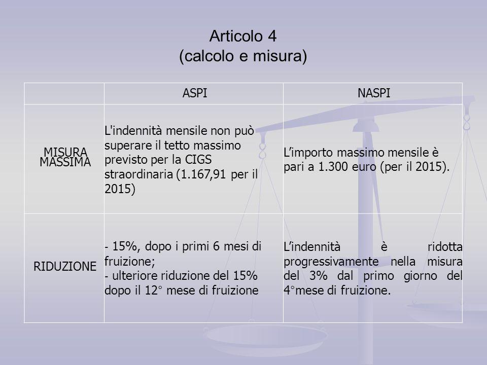Articolo 4 (calcolo e misura) ASPI NASPI MISURA MASSIMA L'indennità mensile non può superare il tetto massimo previsto per la CIGS straordinaria (1.16