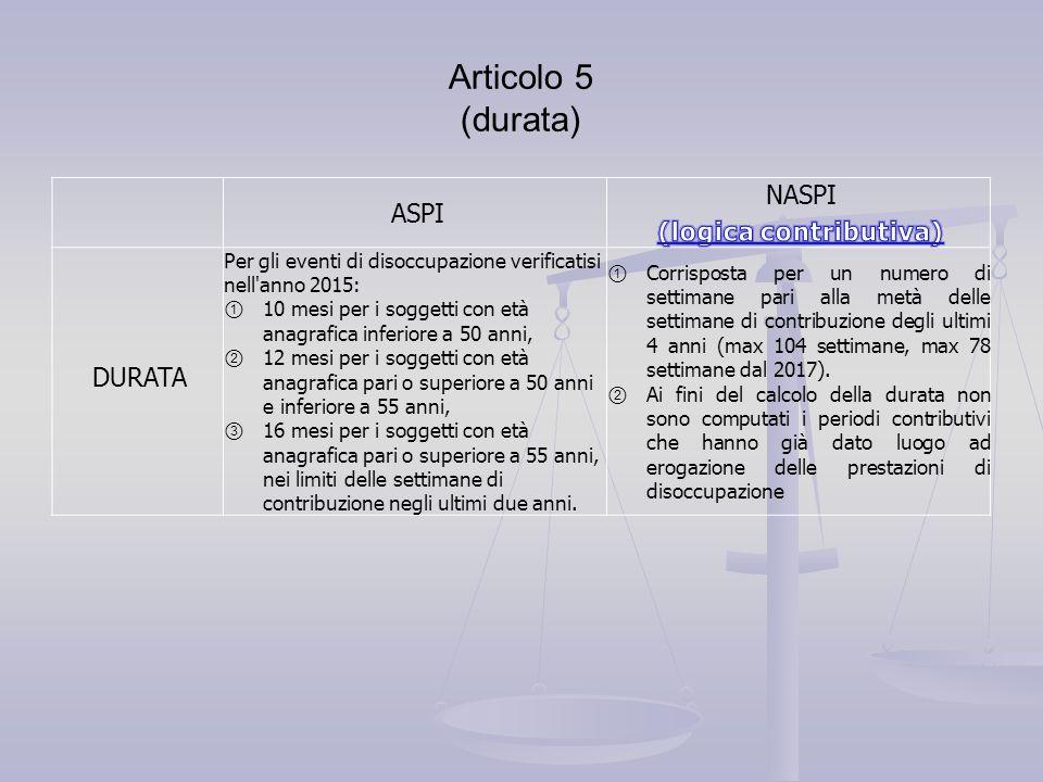 Articolo 5 (durata) ASPI DURATA Per gli eventi di disoccupazione verificatisi nell'anno 2015: ① 10 mesi per i soggetti con età anagrafica inferiore a
