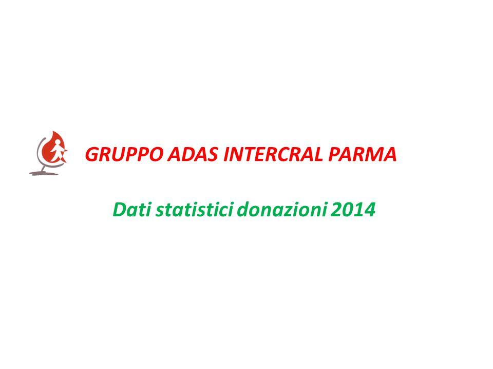 Dati statistici donazioni 2014 GRUPPO ADAS INTERCRAL PARMA