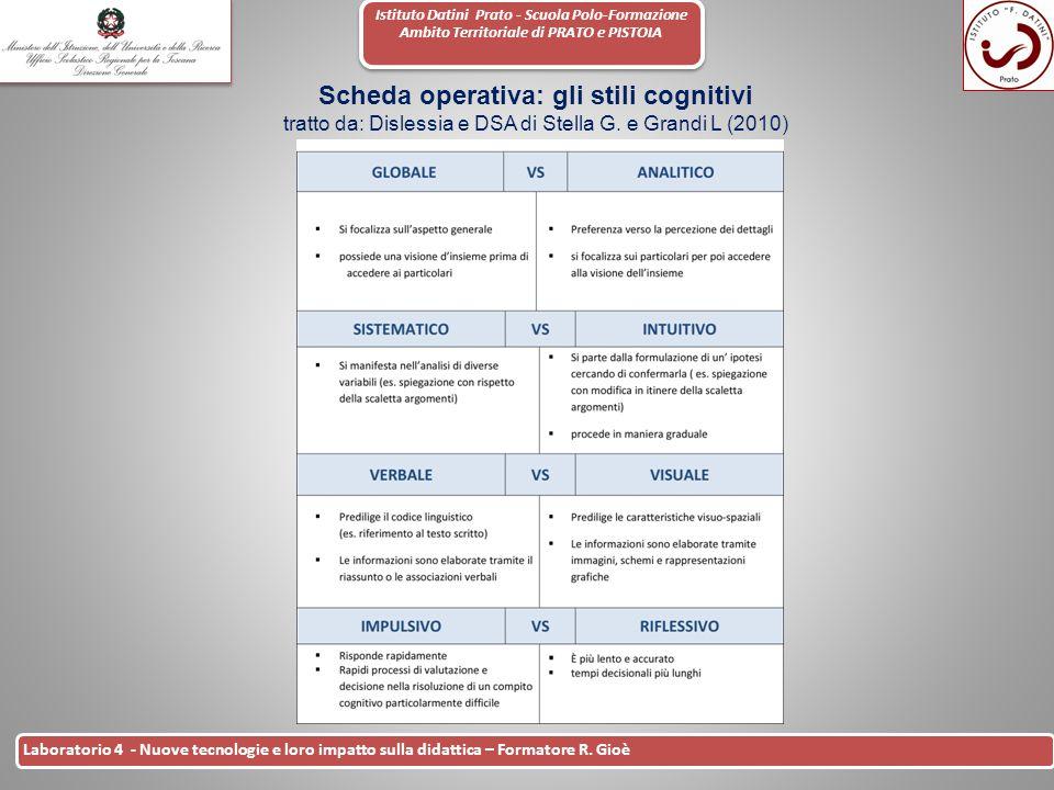 Istituto Datini Prato - Scuola Polo-Formazione Ambito Territoriale di PRATO e PISTOIA 13 Laboratorio 4 - Nuove tecnologie e loro impatto sulla didatti
