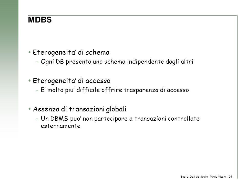 Basi di Dati distribuite - Paolo Missier– 25 MDBS  Eterogeneita' di schema –Ogni DB presenta uno schema indipendente dagli altri  Eterogeneita' di accesso –E' molto piu' difficile offrire trasparenza di accesso  Assenza di transazioni globali –Un DBMS puo' non partecipare a transazioni controllate esternamente