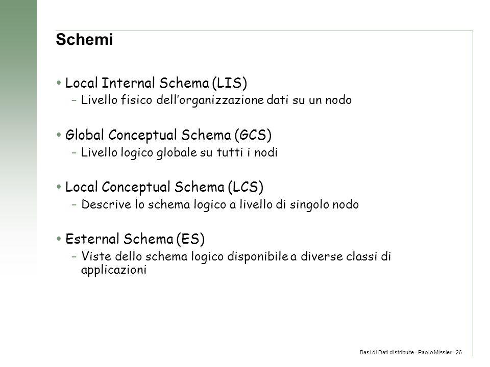 Basi di Dati distribuite - Paolo Missier– 26 Schemi  Local Internal Schema (LIS) –Livello fisico dell'organizzazione dati su un nodo  Global Conceptual Schema (GCS) –Livello logico globale su tutti i nodi  Local Conceptual Schema (LCS) –Descrive lo schema logico a livello di singolo nodo  Esternal Schema (ES) –Viste dello schema logico disponibile a diverse classi di applicazioni