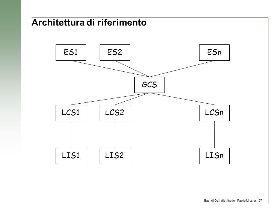 Basi di Dati distribuite - Paolo Missier– 27 Architettura di riferimento ES1ES2ESn GCS LCS1LCS2LCSn LIS1LIS2LISn