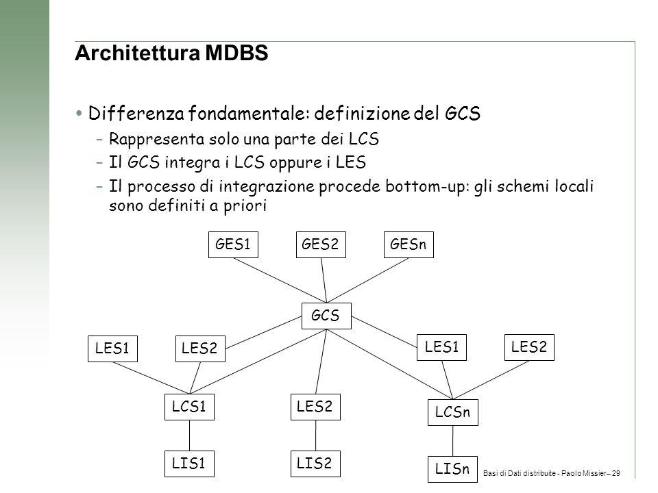 Basi di Dati distribuite - Paolo Missier– 29 Architettura MDBS  Differenza fondamentale: definizione del GCS –Rappresenta solo una parte dei LCS –Il GCS integra i LCS oppure i LES –Il processo di integrazione procede bottom-up: gli schemi locali sono definiti a priori GES1GES2GESn GCS LCS1LES2 LCSn LIS1LIS2 LISn LES1LES2 LES1LES2
