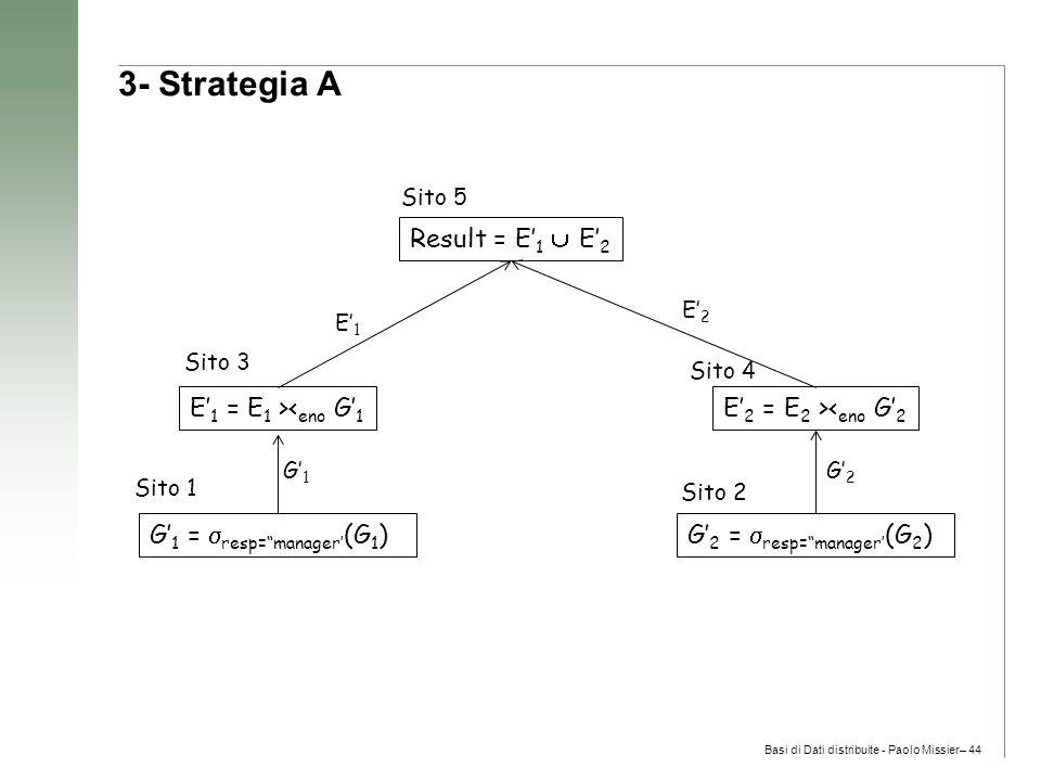 Basi di Dati distribuite - Paolo Missier– 44 3- Strategia A G' 1 =  resp= manager' (G 1 )G' 2 =  resp= manager' (G 2 ) E' 1 = E 1 >< eno G' 1 E' 2 = E 2 >< eno G' 2 Result = E' 1  E' 2 Sito 1 Sito 2 Sito 3 Sito 4 Sito 5 G' 1 G' 2 E' 1 E' 2