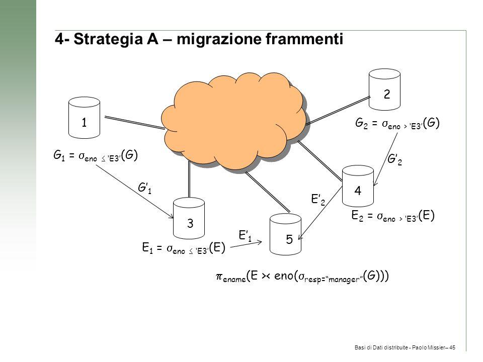 Basi di Dati distribuite - Paolo Missier– 45 4- Strategia A – migrazione frammenti E 1 =  eno  'E3' (E) E 2 =  eno > 'E3' (E) G 1 =  eno  'E3' (G) G 2 =  eno > 'E3' (G)  ename (E >< eno(  resp= manager (G))) 1 3 5 2 4 G' 1 G' 2 E' 1 E' 2
